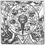 The Seven Operations of Alchemy