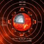 Sun Transponder